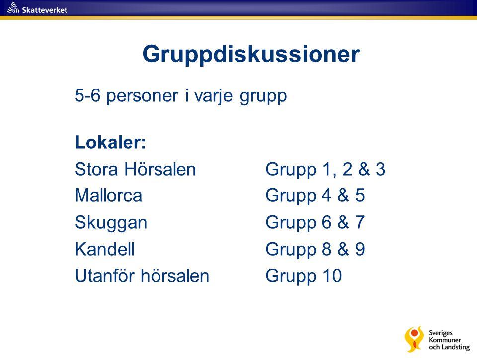 Gruppdiskussioner 5-6 personer i varje grupp Lokaler: