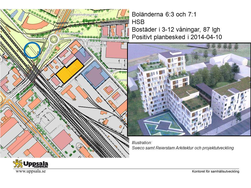Bostäder i 3-12 våningar, 87 lgh Positivt planbesked i 2014-04-10