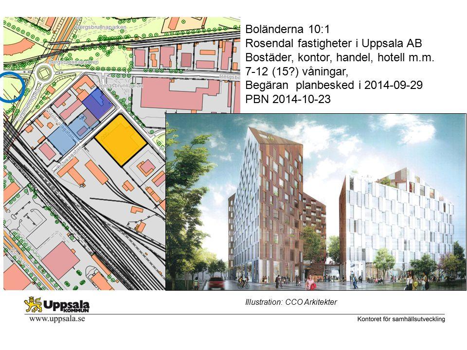 Rosendal fastigheter i Uppsala AB