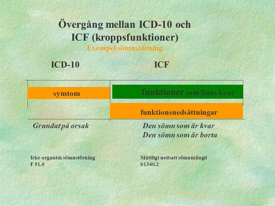 Övergång mellan ICD-10 och ICF (kroppsfunktioner)