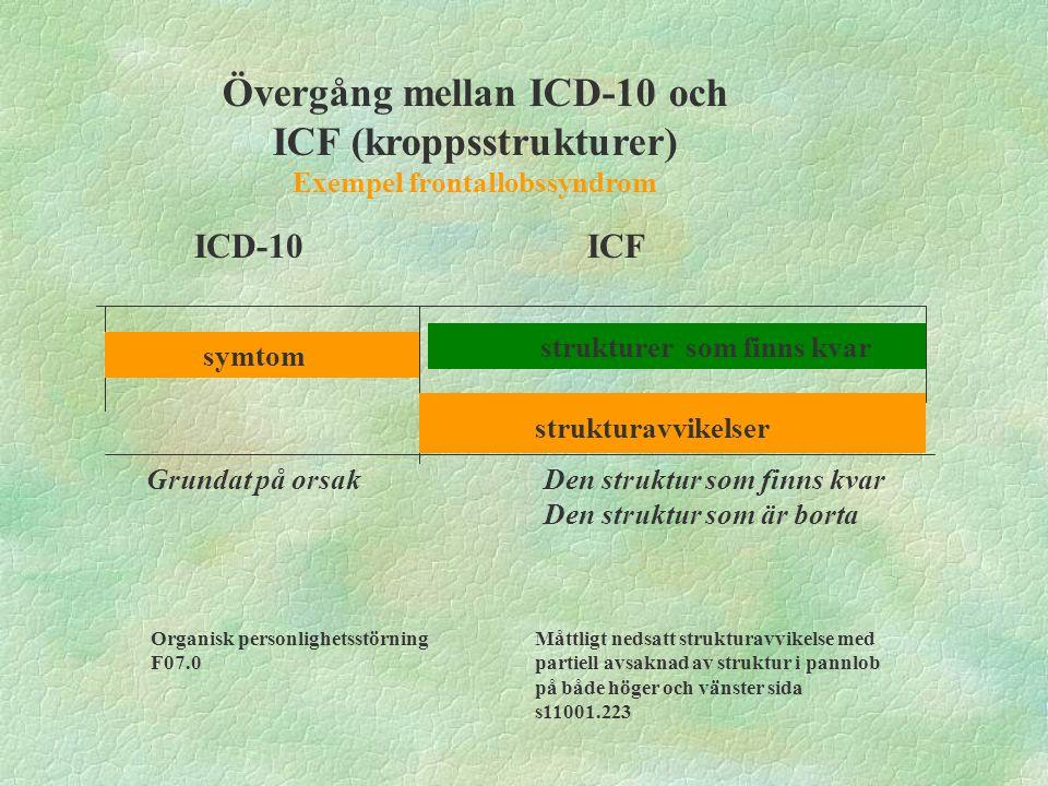 Övergång mellan ICD-10 och ICF (kroppsstrukturer)