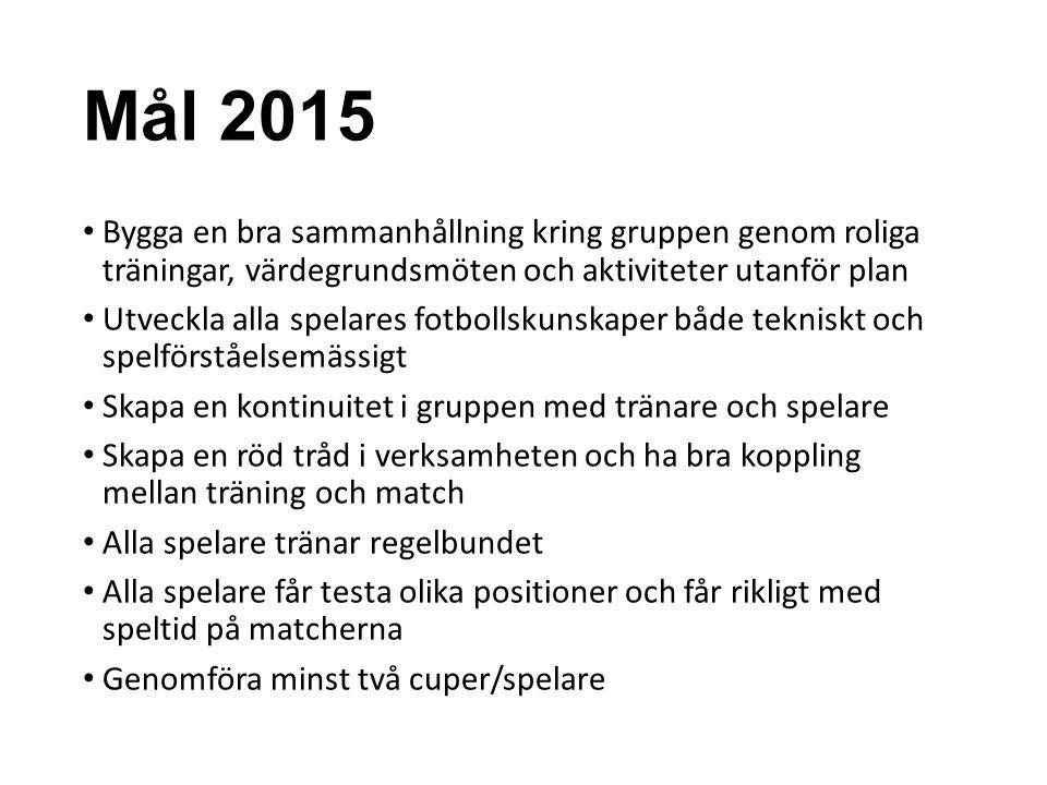 Mål 2015 Bygga en bra sammanhållning kring gruppen genom roliga träningar, värdegrundsmöten och aktiviteter utanför plan.