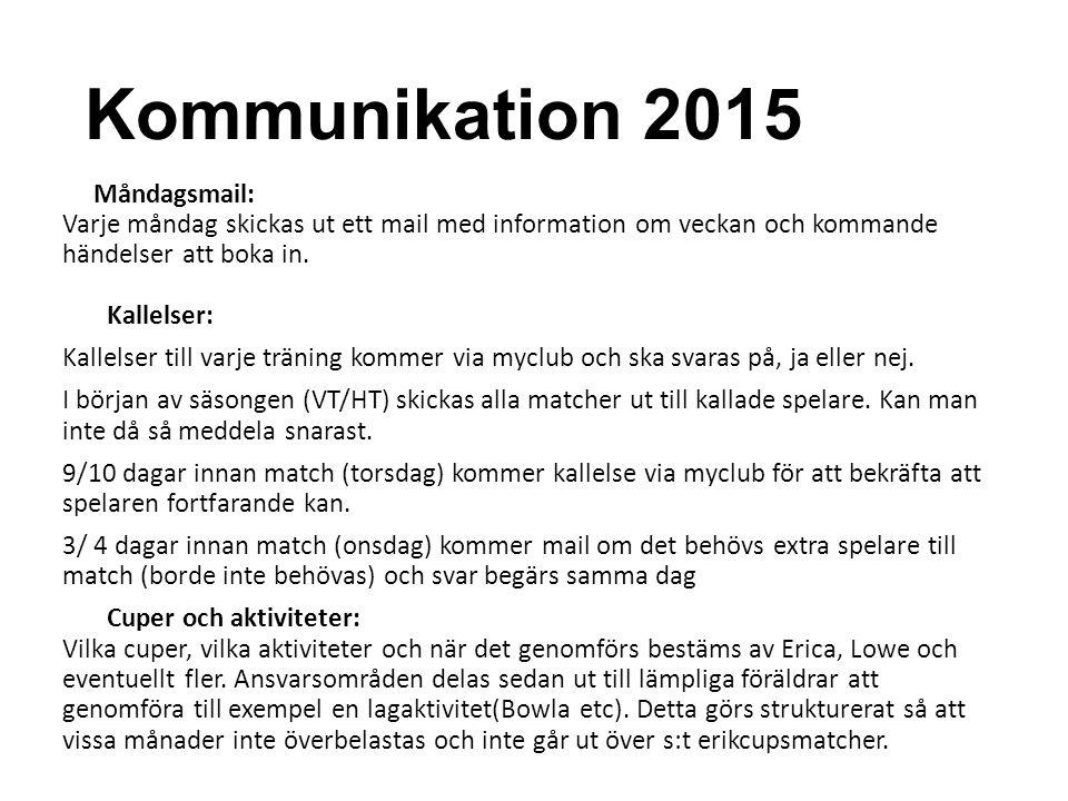 Kommunikation 2015