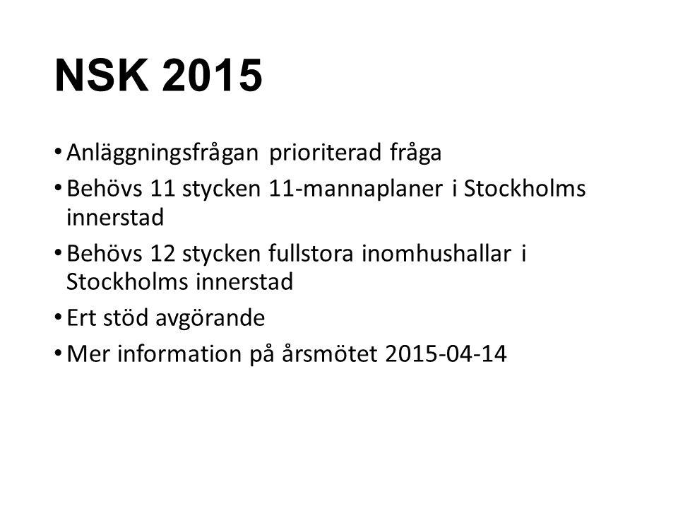 NSK 2015 Anläggningsfrågan prioriterad fråga