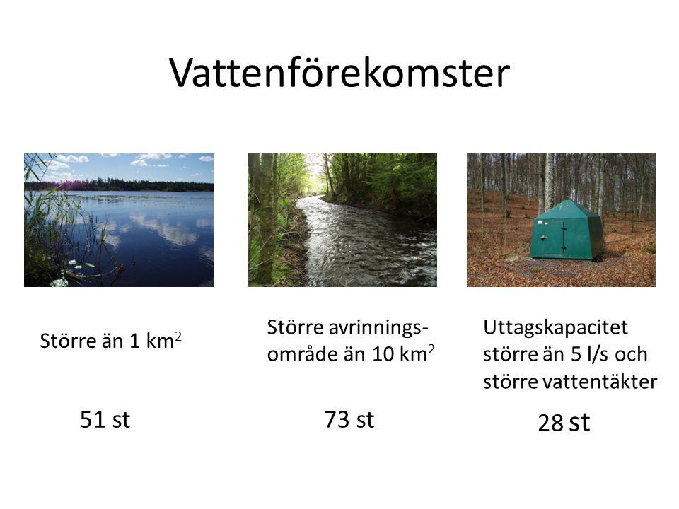 Vattenförekomster 51 st 73 st 28 st Större avrinnings-