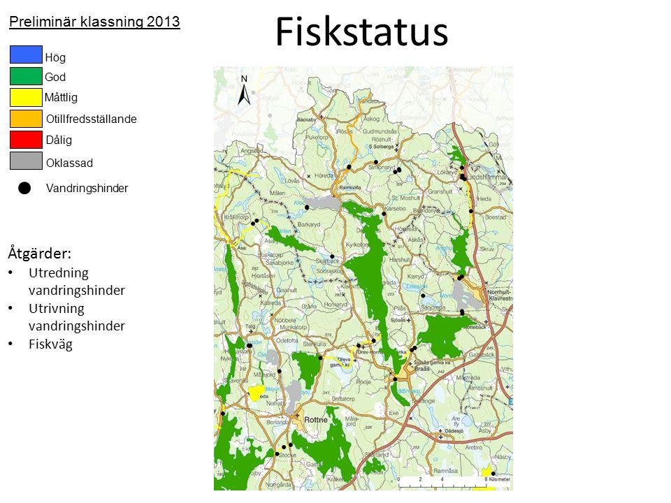 Fiskstatus Åtgärder: Preliminär klassning 2013