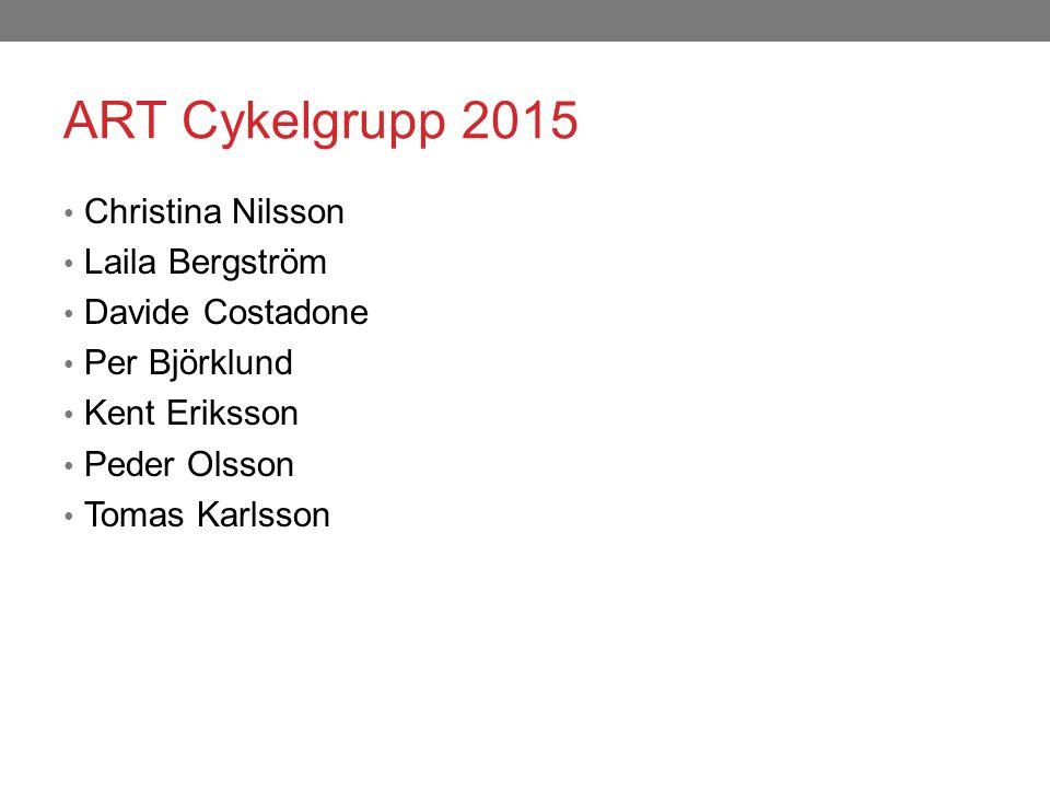 ART Cykelgrupp 2015 Christina Nilsson Laila Bergström Davide Costadone
