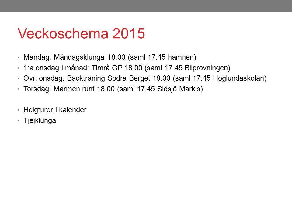 Veckoschema 2015 Måndag: Måndagsklunga 18.00 (saml 17.45 hamnen)