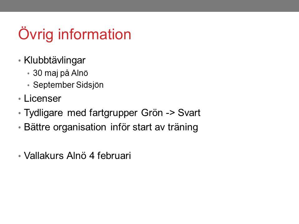 Övrig information Klubbtävlingar Licenser