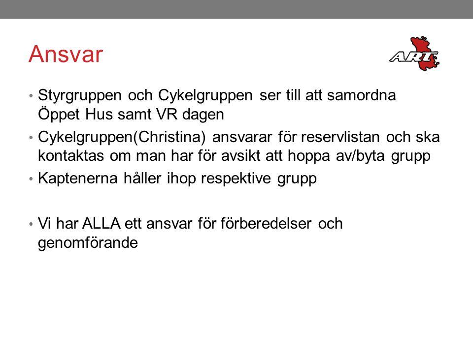 Ansvar Styrgruppen och Cykelgruppen ser till att samordna Öppet Hus samt VR dagen.