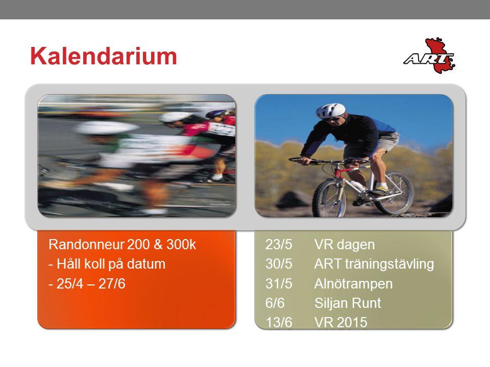 Kalendarium Randonneur 200 & 300k - Håll koll på datum - 25/4 – 27/6