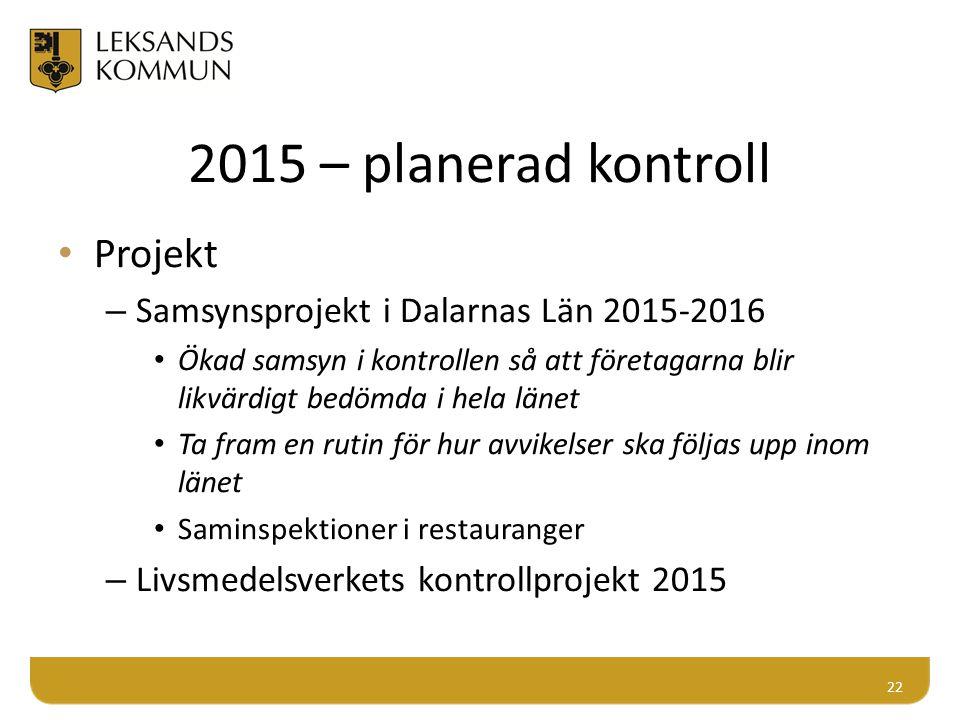 2015 – planerad kontroll Projekt