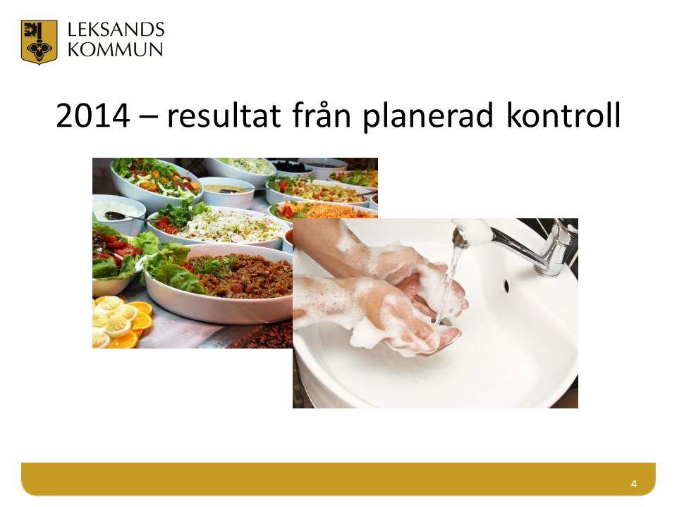 2014 – resultat från planerad kontroll