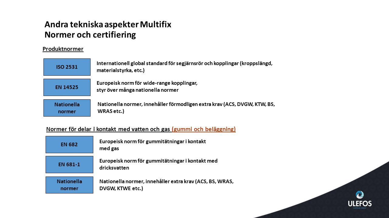 Andra tekniska aspekter Multifix Normer och certifiering