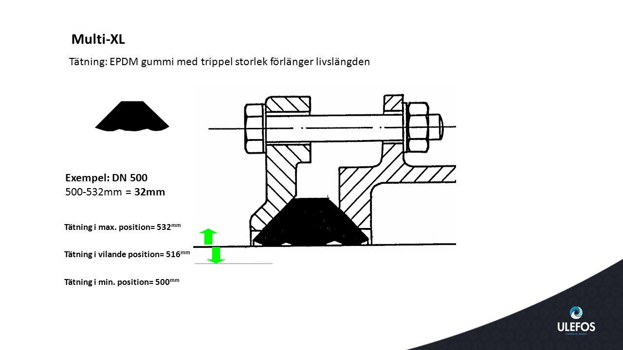 Multi-XL Tätning: EPDM gummi med trippel storlek förlänger livslängden