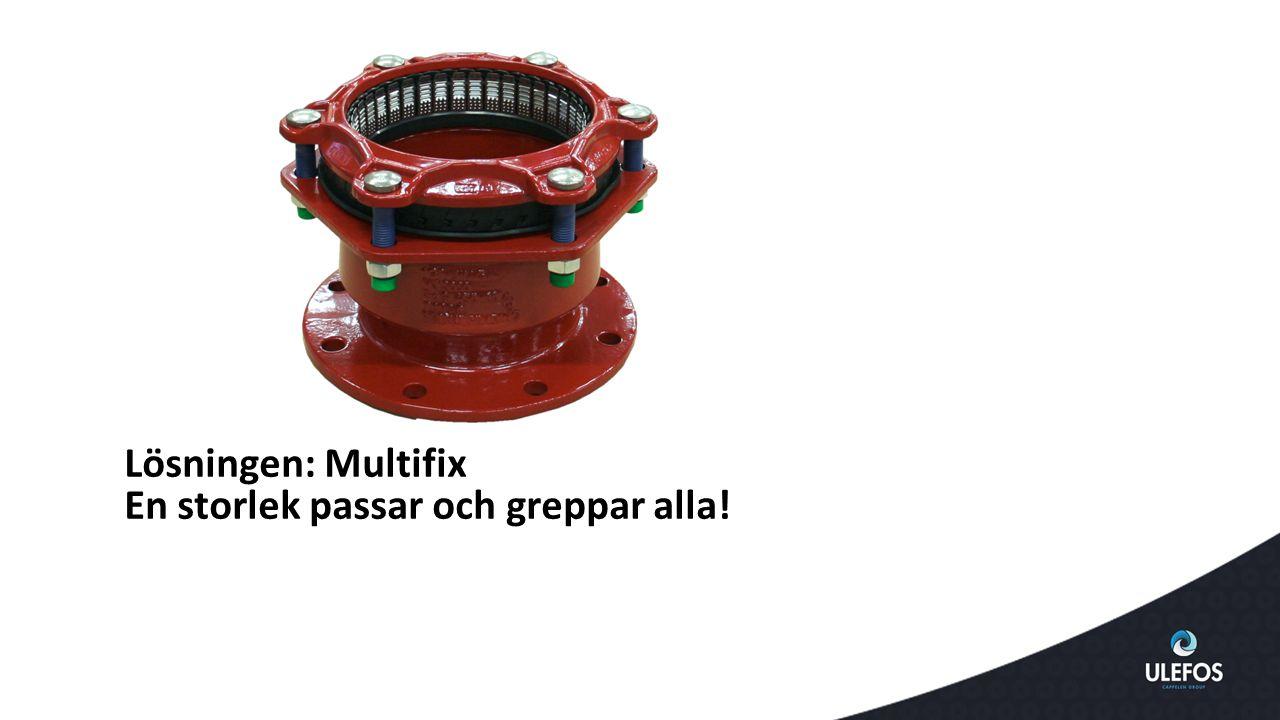 Lösningen: Multifix En storlek passar och greppar alla!