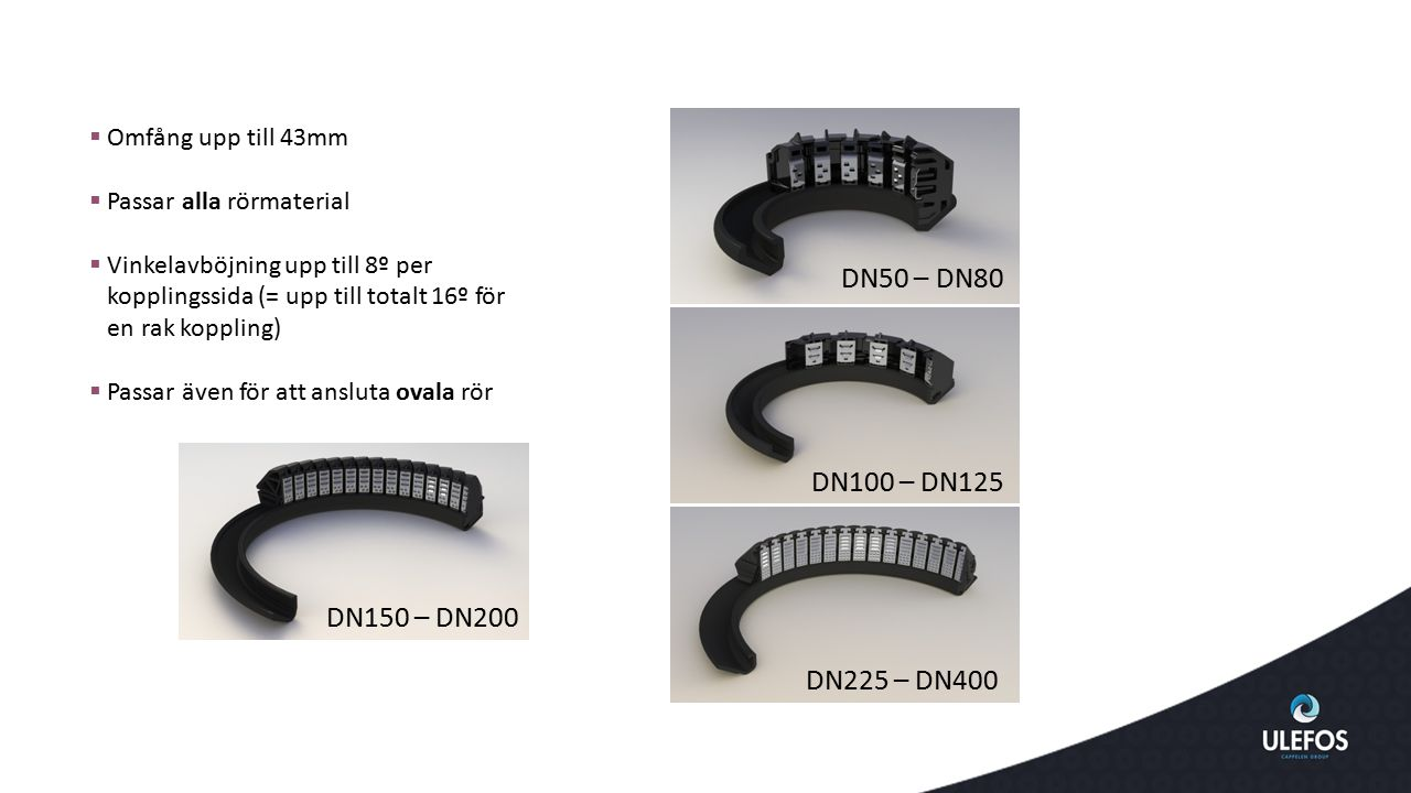 DN50 – DN80 DN100 – DN125 DN150 – DN200 DN225 – DN400