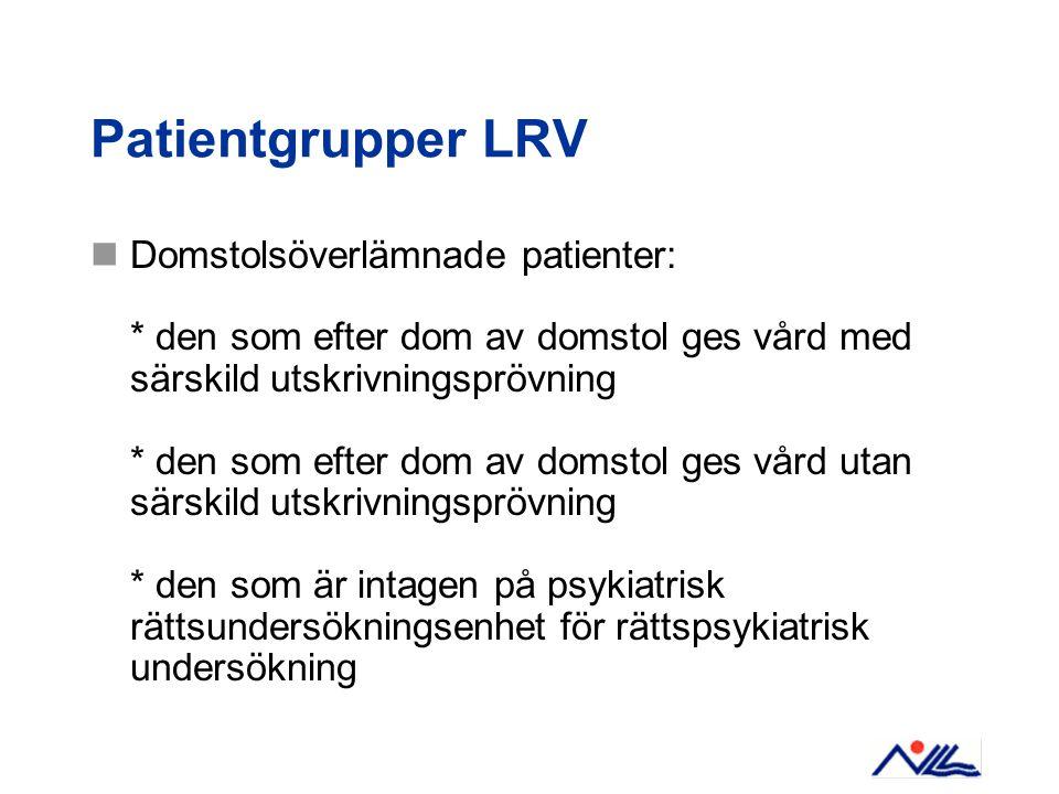 Patientgrupper LRV