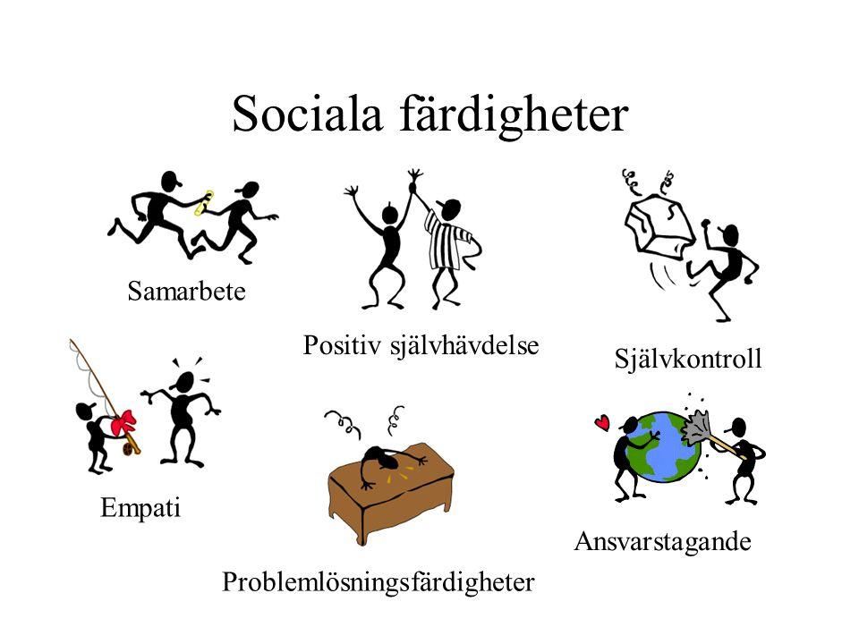 Sociala färdigheter Samarbete Positiv självhävdelse Självkontroll