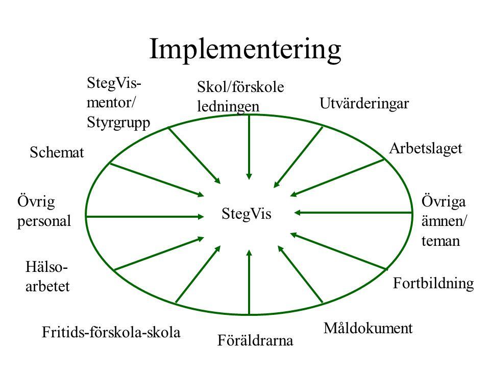 Implementering StegVis-mentor/ Styrgrupp Skol/förskole ledningen