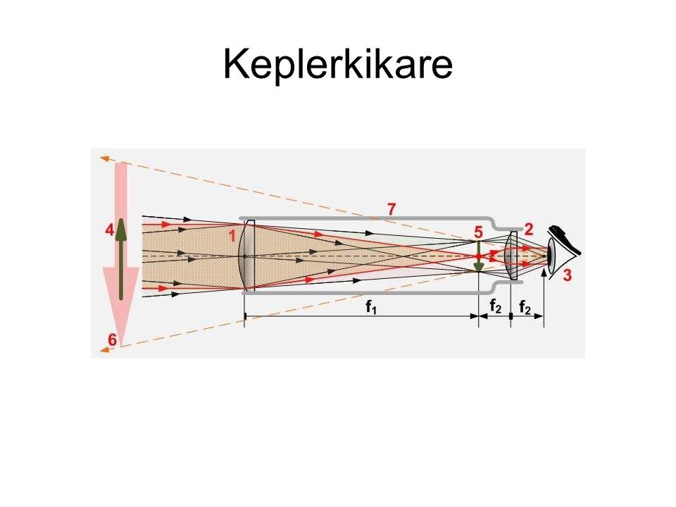 Keplerkikare