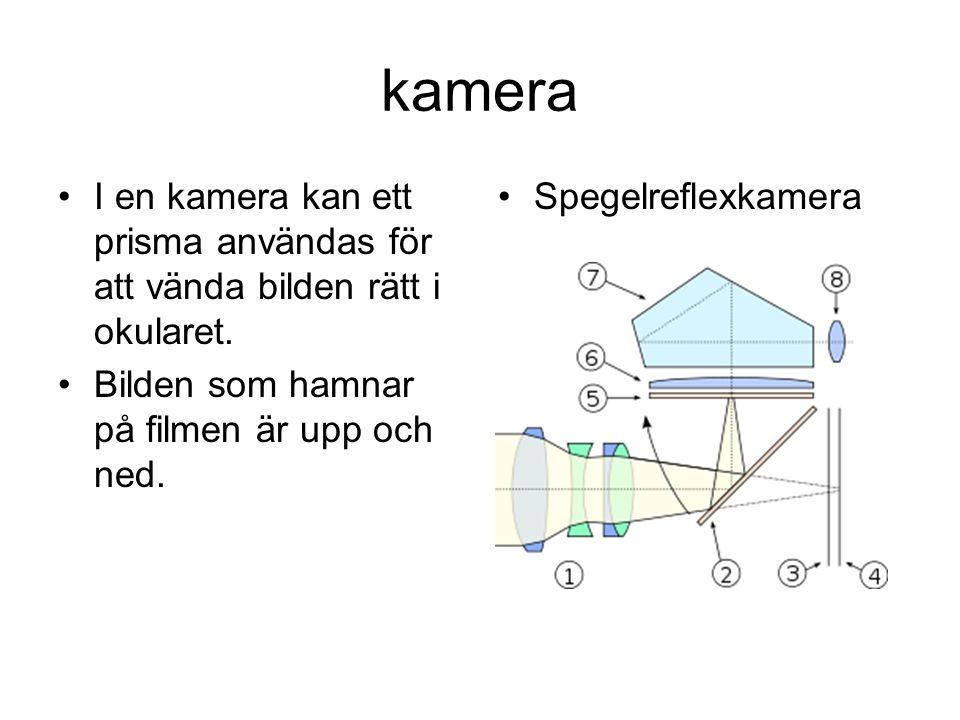 kamera I en kamera kan ett prisma användas för att vända bilden rätt i okularet. Bilden som hamnar på filmen är upp och ned.