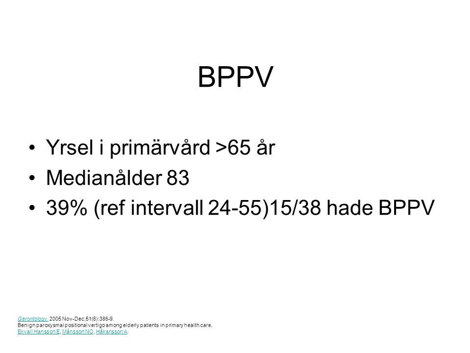 BPPV Yrsel i primärvård >65 år Medianålder 83