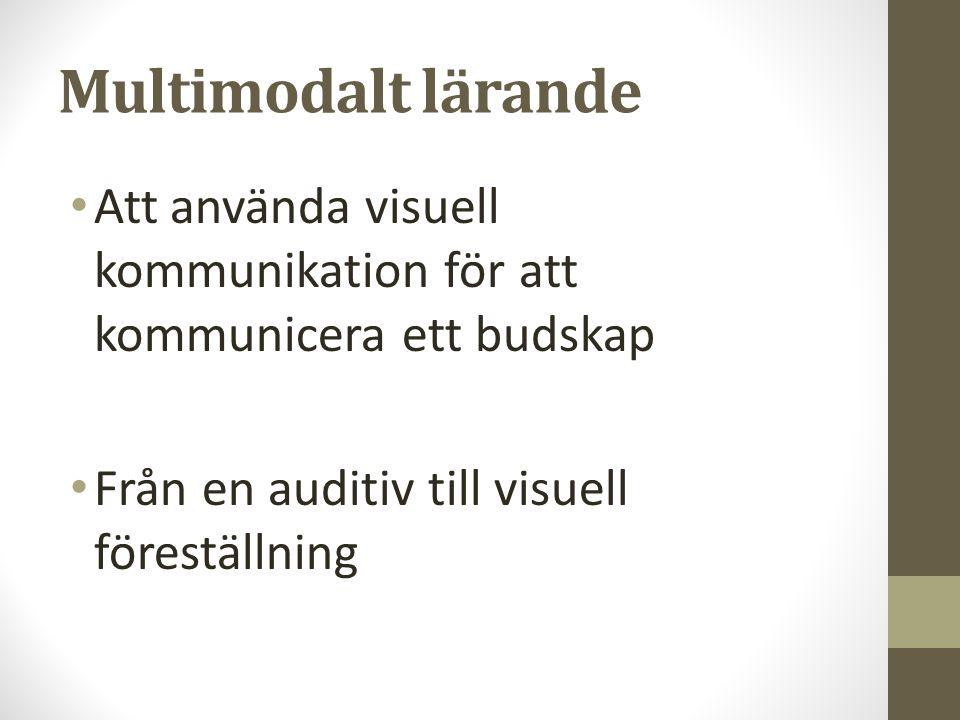 Multimodalt lärande Att använda visuell kommunikation för att kommunicera ett budskap.