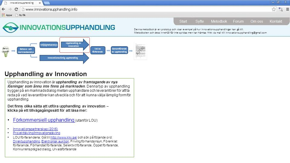 Upphandling av Innovation