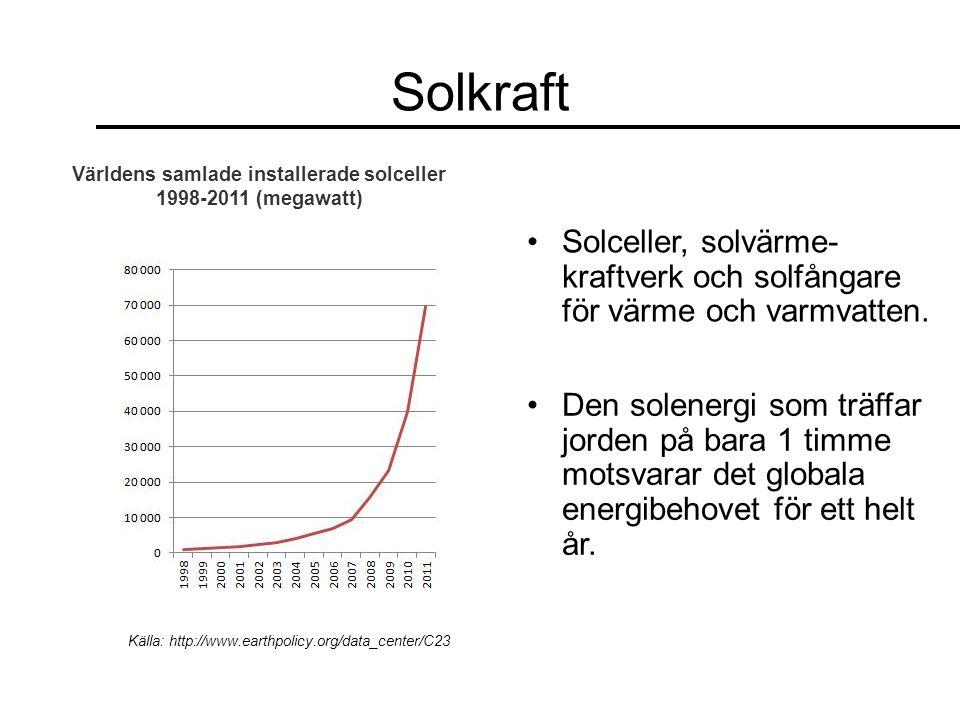 Världens samlade installerade solceller 1998-2011 (megawatt)