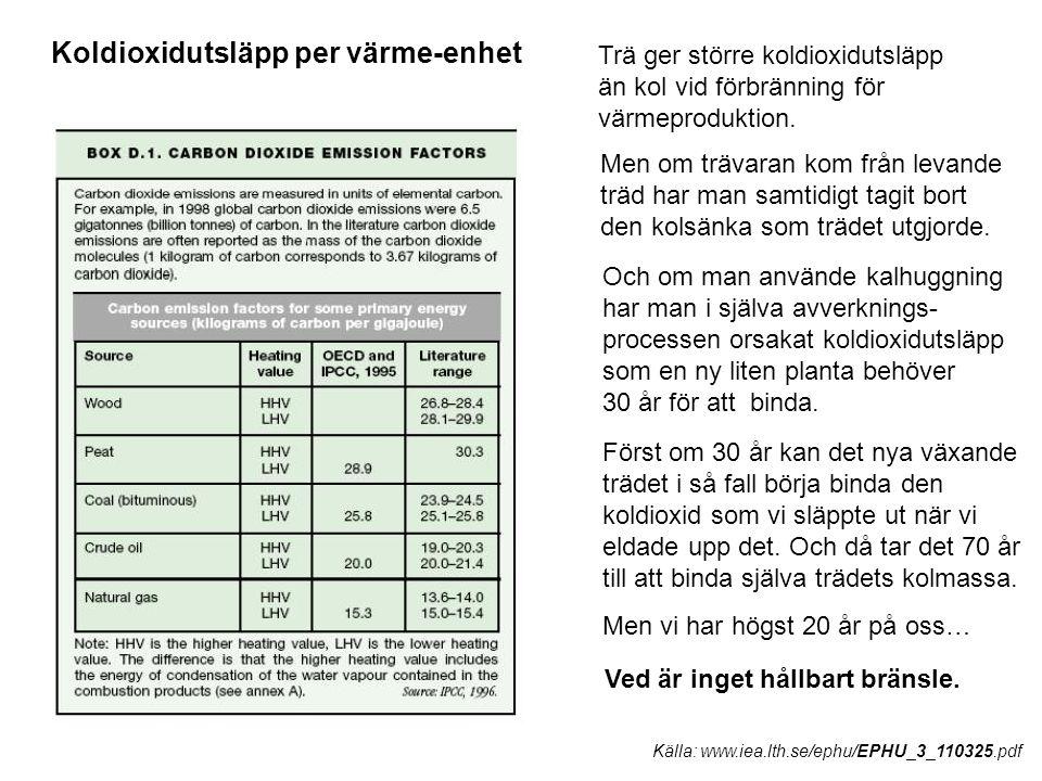 Källa: www.iea.lth.se/ephu/EPHU_3_110325.pdf