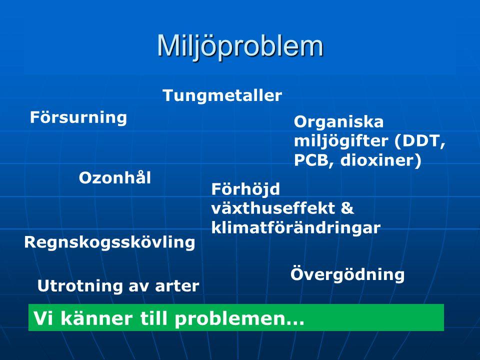 Miljöproblem Vi känner till problemen… Tungmetaller Försurning