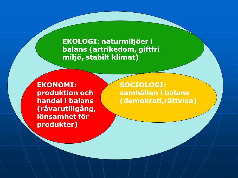 HÅLLBAR UTVECKLING EKOLOGI: naturmiljöer i balans (artrikedom, giftfri miljö, stabilt klimat)
