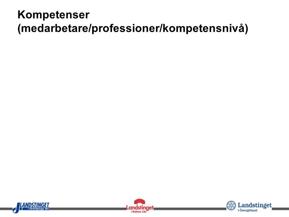 Kompetenser (medarbetare/professioner/kompetensnivå)