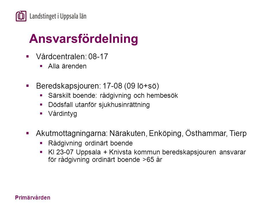 Ansvarsfördelning Vårdcentralen: 08-17