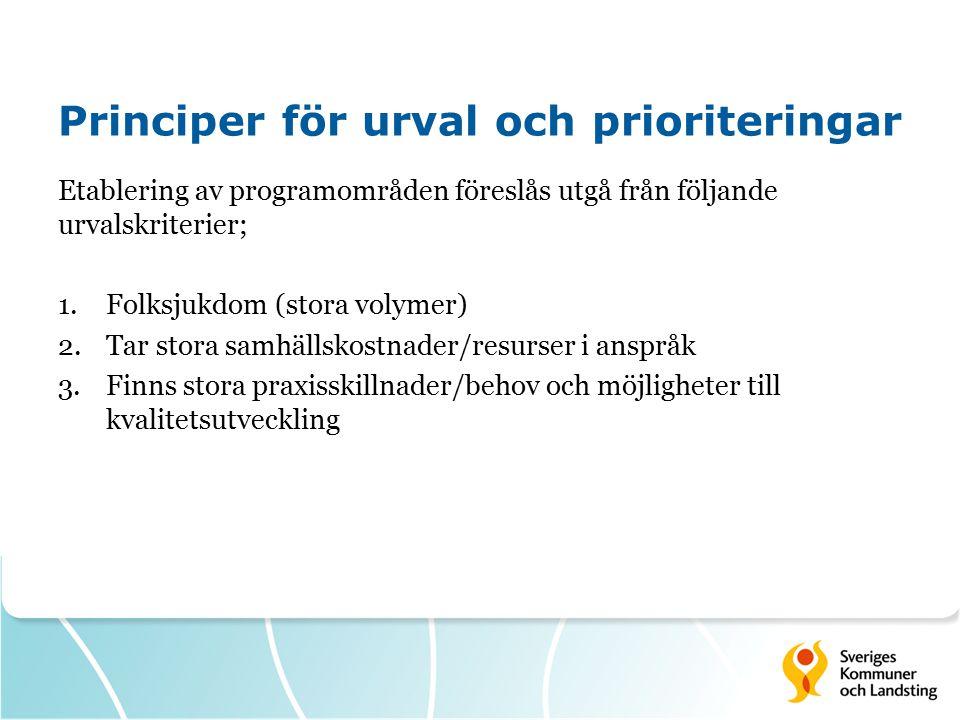 Principer för urval och prioriteringar