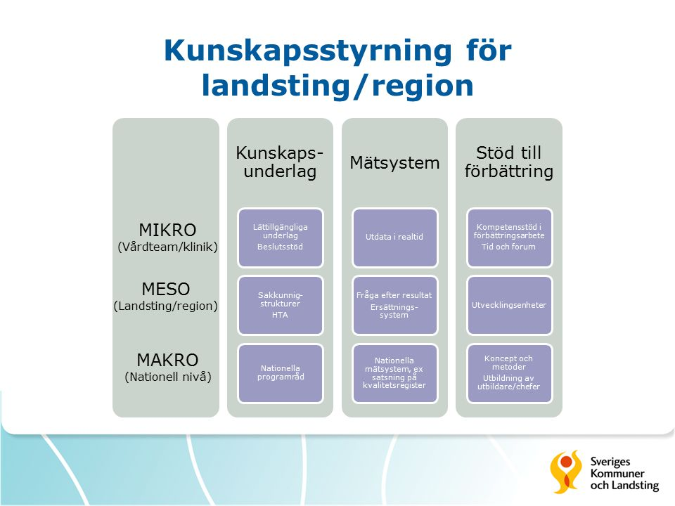 Kunskapsstyrning för landsting/region