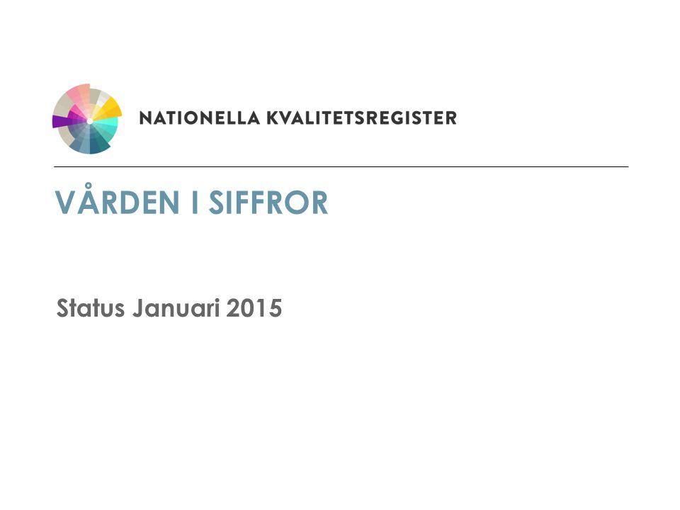 Vården i siffror Status Januari 2015