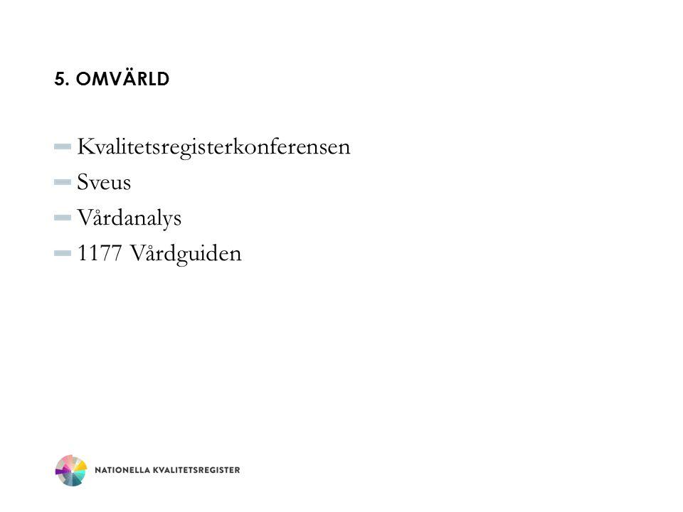 Kvalitetsregisterkonferensen Sveus Vårdanalys 1177 Vårdguiden
