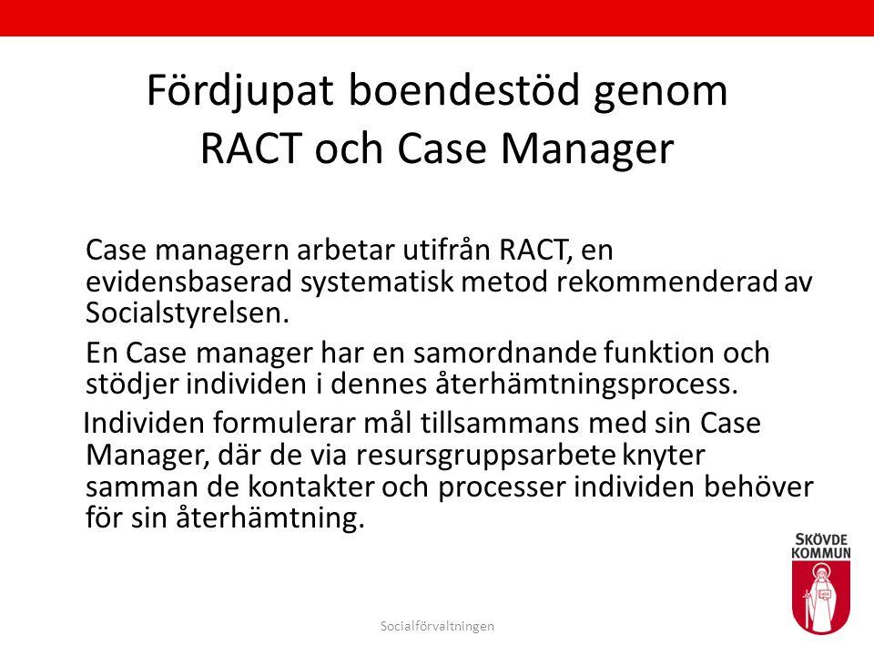 Fördjupat boendestöd genom RACT och Case Manager