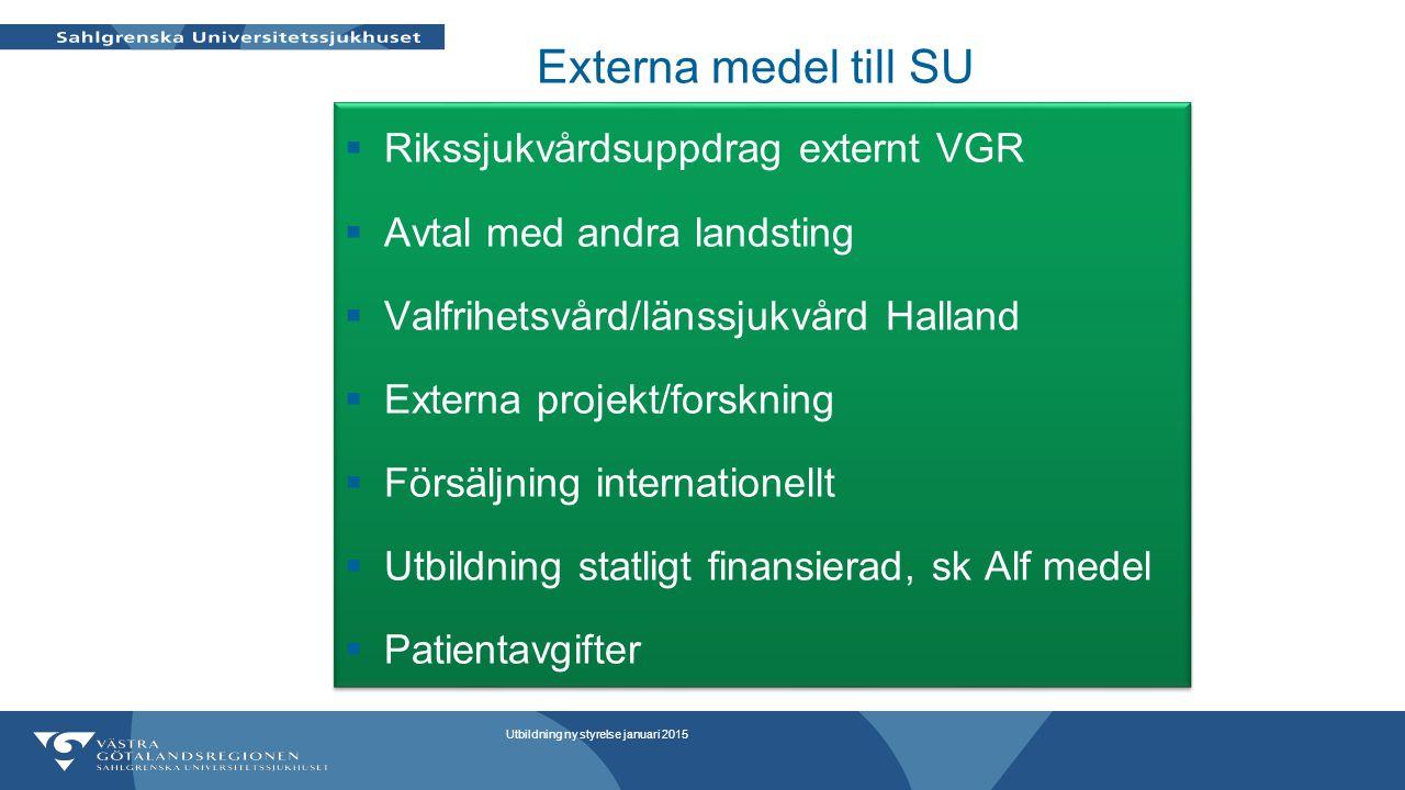 Externa medel till SU Rikssjukvårdsuppdrag externt VGR
