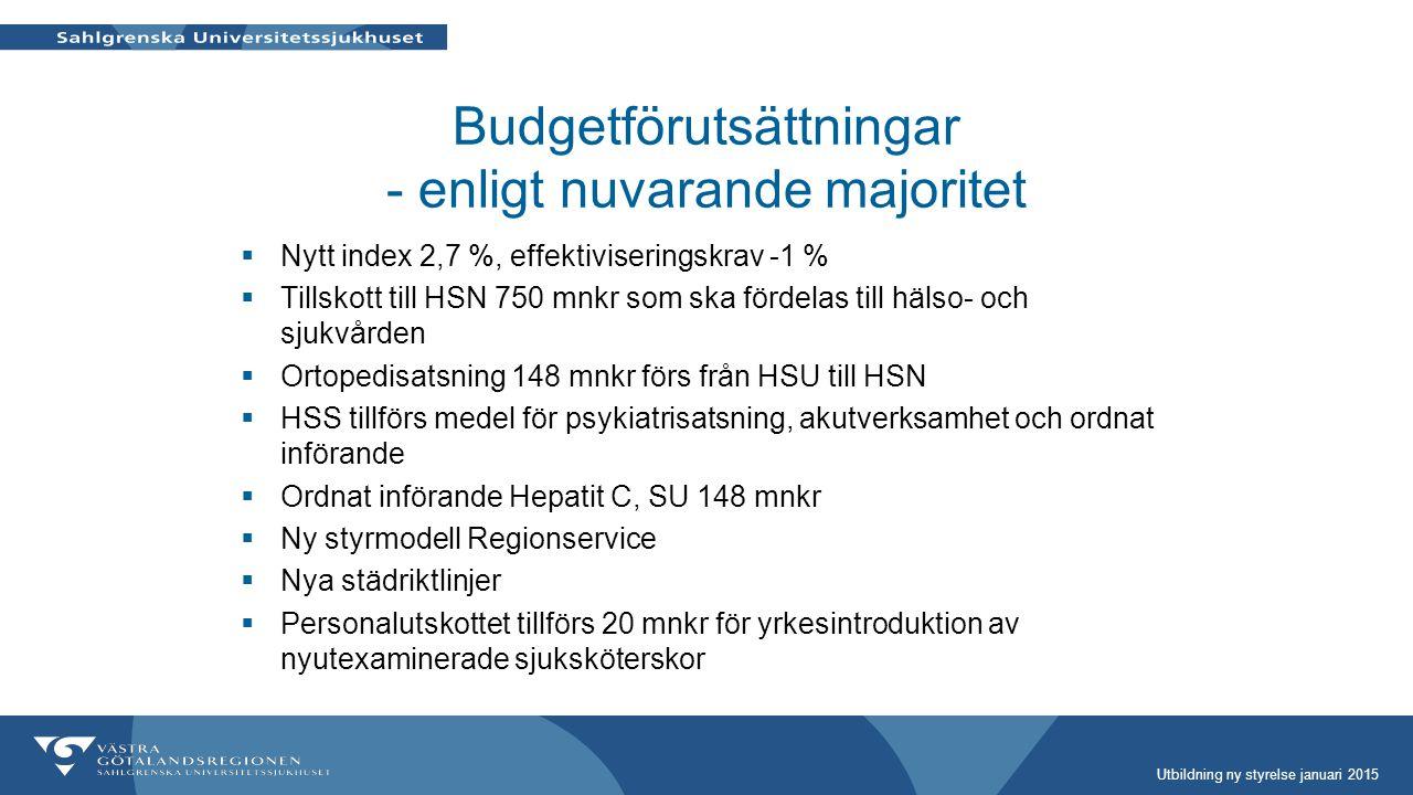 Budgetförutsättningar - enligt nuvarande majoritet
