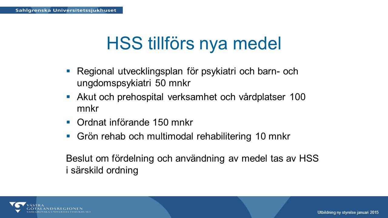 HSS tillförs nya medel Regional utvecklingsplan för psykiatri och barn- och ungdomspsykiatri 50 mnkr.