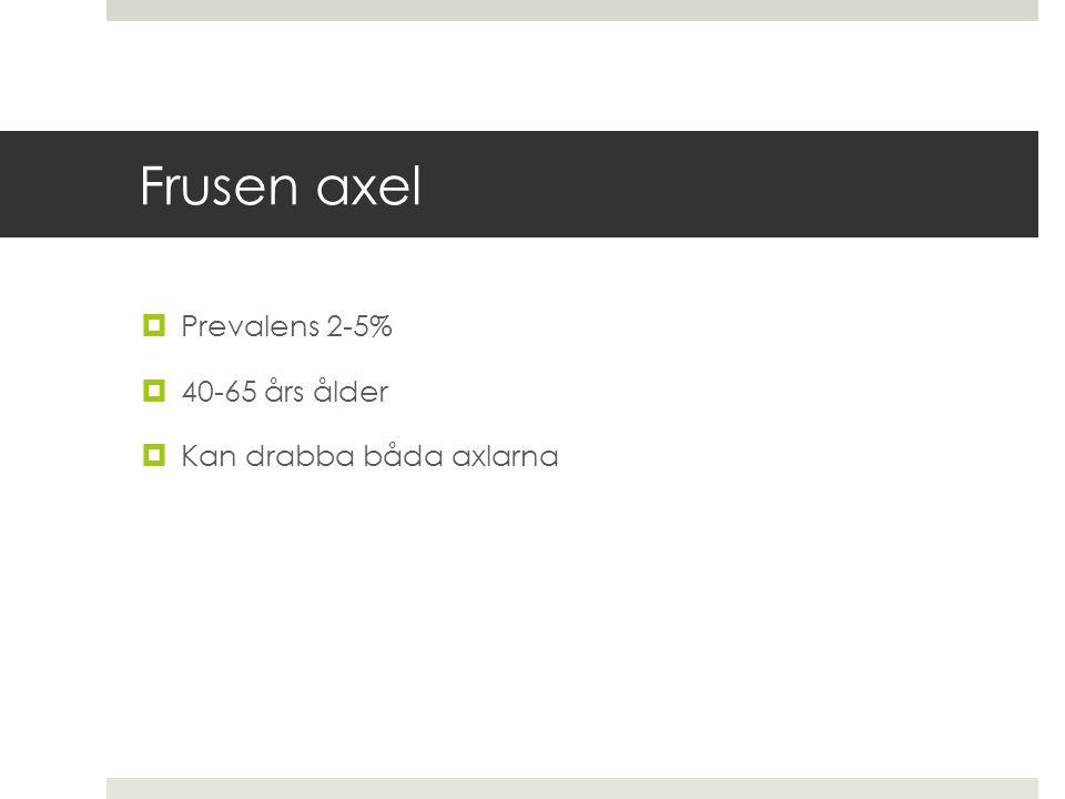 Frusen axel Prevalens 2-5% 40-65 års ålder Kan drabba båda axlarna