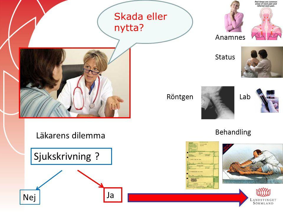 Sjukskrivning Skada eller nytta Läkarens dilemma Ja Nej Anamnes
