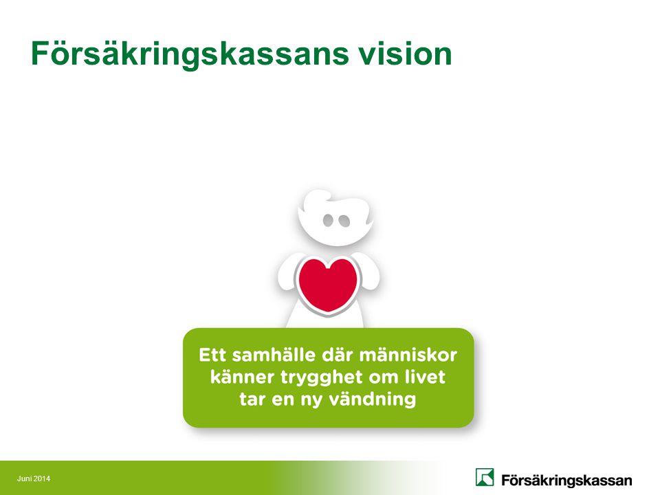 Försäkringskassans vision