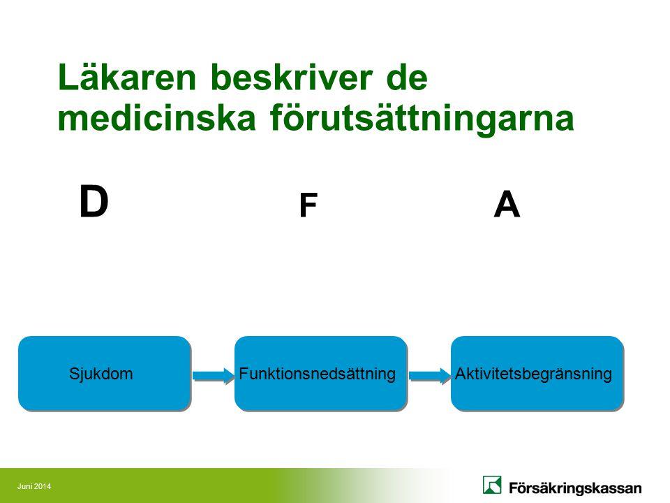 Läkaren beskriver de medicinska förutsättningarna D F A