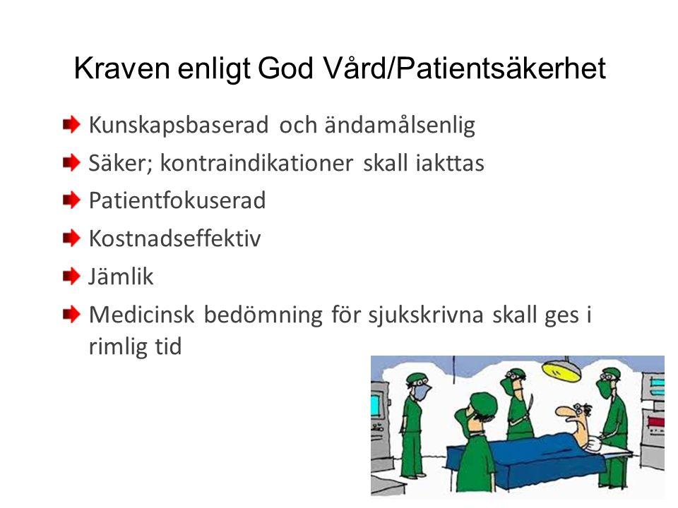 Kraven enligt God Vård/Patientsäkerhet