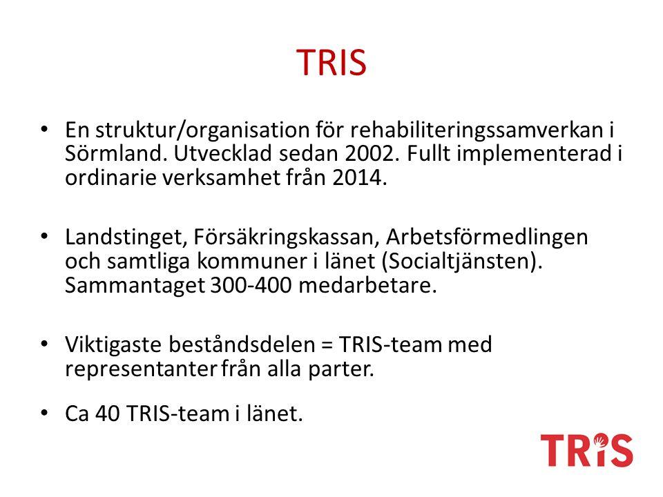 TRIS En struktur/organisation för rehabiliteringssamverkan i Sörmland. Utvecklad sedan 2002. Fullt implementerad i ordinarie verksamhet från 2014.