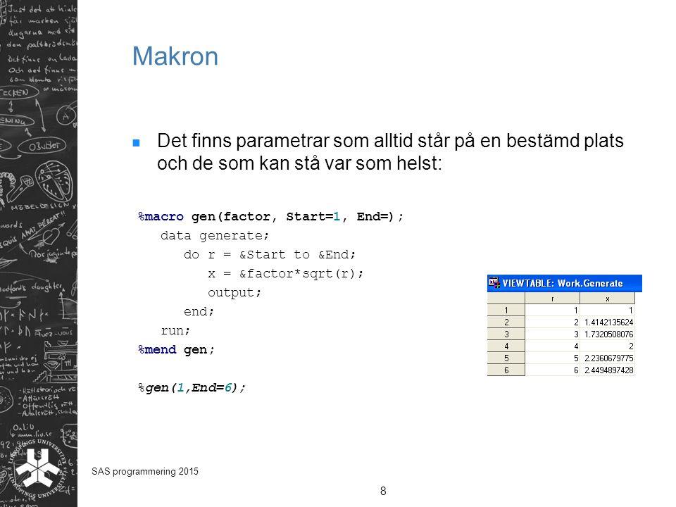 Makron Det finns parametrar som alltid står på en bestämd plats och de som kan stå var som helst: %macro gen(factor, Start=1, End=);